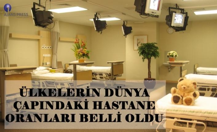 Ülkelerin dünya çapındaki hastane oranları belli oldu türkiye yirmi dördüncü sırada
