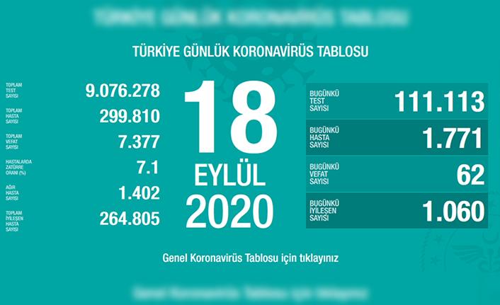 Türkiye'de son 24 saatte 62 kişi vefat etti!