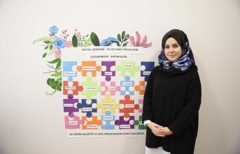 Ev Ödevleri Öğrenci Gelişimine Katkı Sağlıyor
