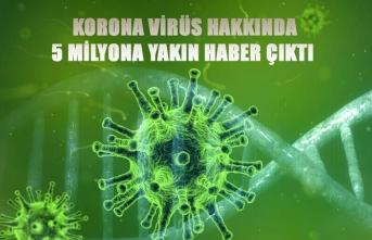 Korona virüs hakkında 5 mİlyona yakın haber çıktı