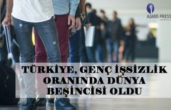 Türkiye genç işsizlik oranında dünya beşincisi oldu