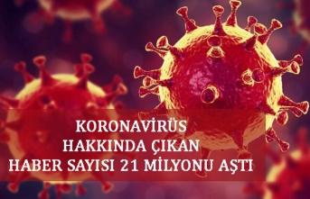 Koronavirüs Hakkında Çıkan Haber Sayısı 21 Mi̇lyonu aştı