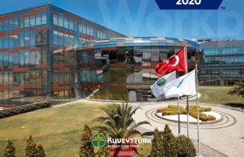 Kuveyt Türk Avrupa'nın en iyi işverenleri listesinde!