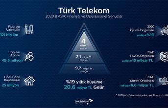 Türk Telekom'dan 9 aylık rekor