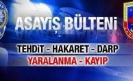 Sakarya için 21 - 23 Temmuz 2017 il Jandarma Asayiş Raporu
