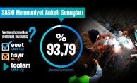 SASKİ yatırımlarından memnuniyet yüzde 94
