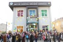 SGM'lerde anlamlı etkinlik