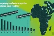 Türkiye tehditlere en açık ülkeler arasında