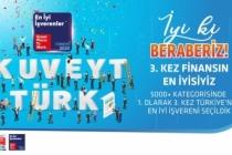 Kuveyt Türk üçüncü kez Türkiye'nin En İyi İşvereni seçildi