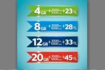 Bol GB'lı faturasız paketler Türk Telekom'da