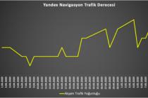 İstanbul'da akşam trafiğinin yoğunluk derecesi artıyor