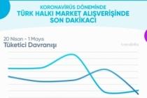 Türk halkı market alışverişinde son dakikacı