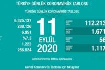 Türkiye'de son 24 saatte 56 kişi vefat etti!