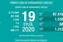 Türkiye'de son 24 saatte 68 kişi vefat etti!