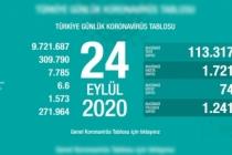 Türkiye'de son 24 saatte 74 kişi vefat etti!