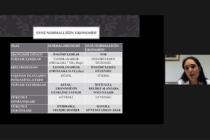 İşletmeler için Sosyal Medya ve Dijital İtibar SATSO'da Anlatıldı