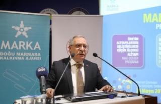 MARKA 2019 Yılı Mali Destek Programı Bilgilendirme...