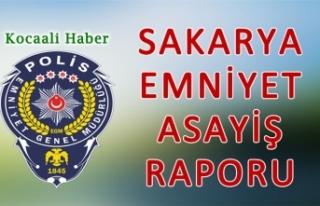 08 - 09 Ekim 2019 Sakarya İl Emniyet Asayiş Raporu