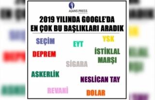 2019 yılında Google'da en çok bu başlıkları...