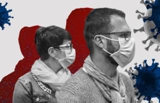 Global Tehlike Koronavirüs