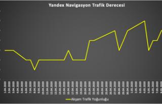 İstanbul'da akşam trafiğinin yoğunluk derecesi...