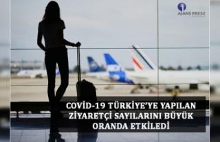 Covid-19 türkiye'ye yapılan ziyaretçi sayılarını...