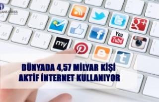 Dünyada 4,57 Milyar Kişi Aktif İnternet Kullanıyor