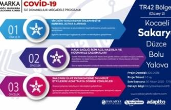 COVID-19 ile Mücadele ve Dayanıklılık Programı Başvuruları Başladı