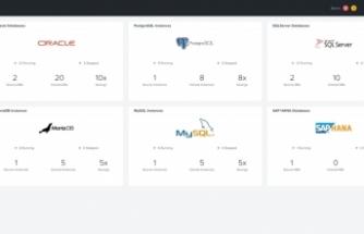 Nutanix, Karma ve Çoklu Bulut Ortamları için Gelişmiş Veri Yönetim Platformu Sunuyor